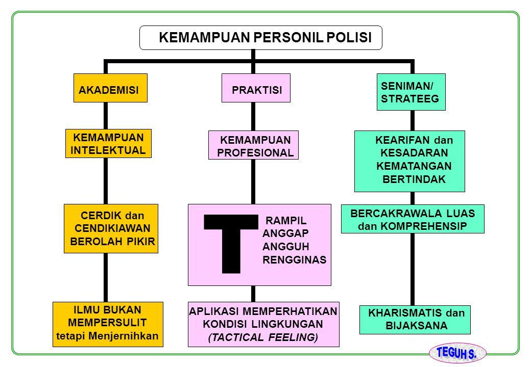 KEMAMPUAN PERSONIL POLISI