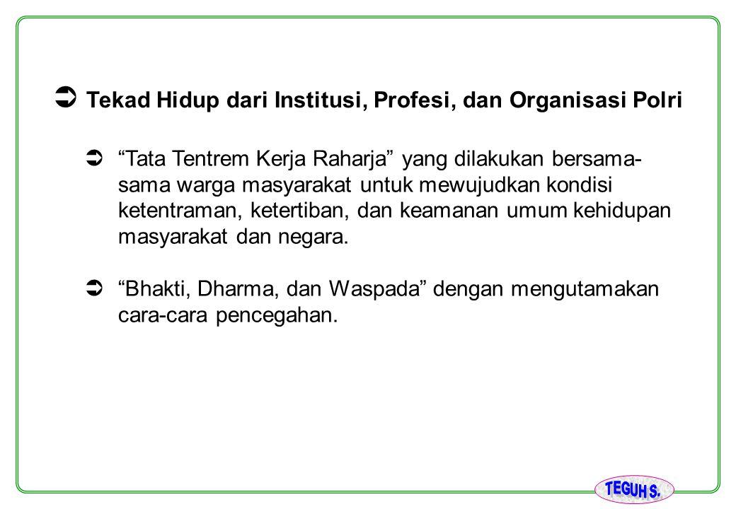 Tekad Hidup dari Institusi, Profesi, dan Organisasi Polri
