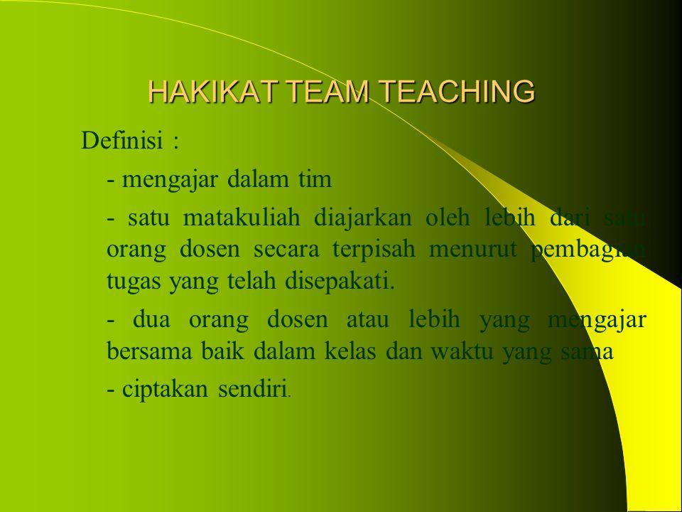 HAKIKAT TEAM TEACHING Definisi : - mengajar dalam tim