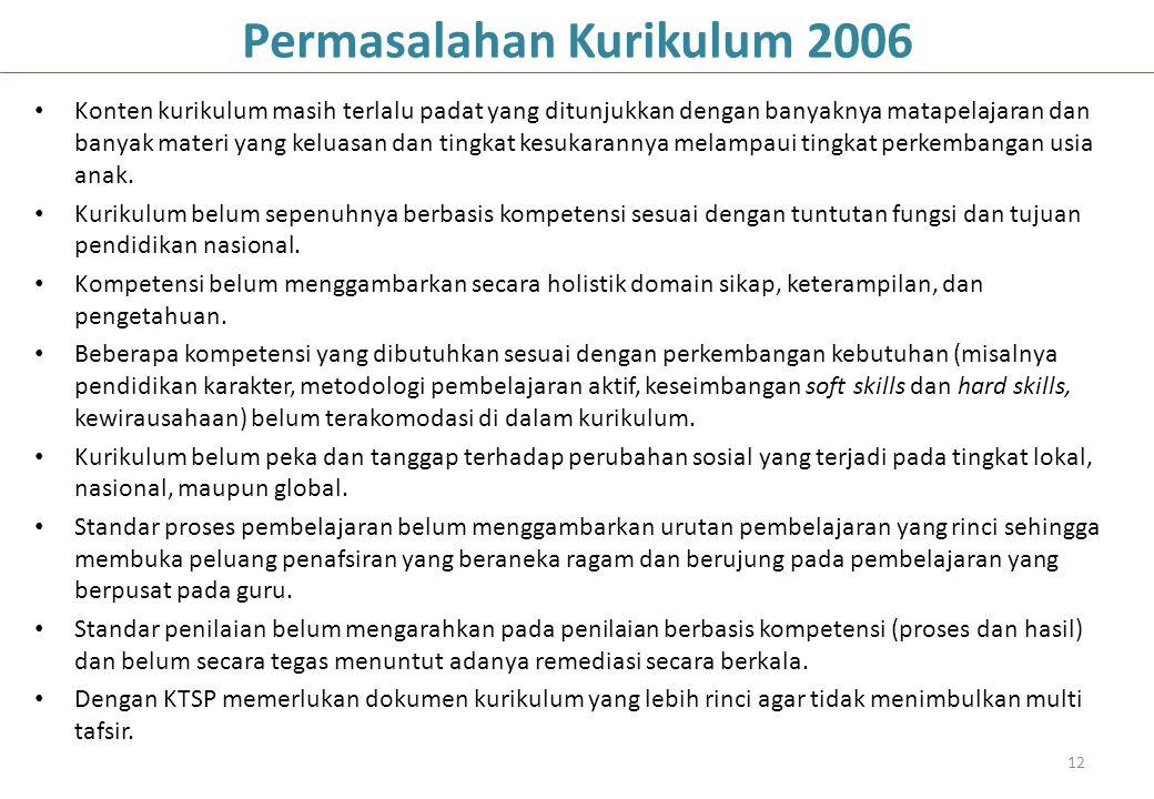 Permasalahan Kurikulum 2006