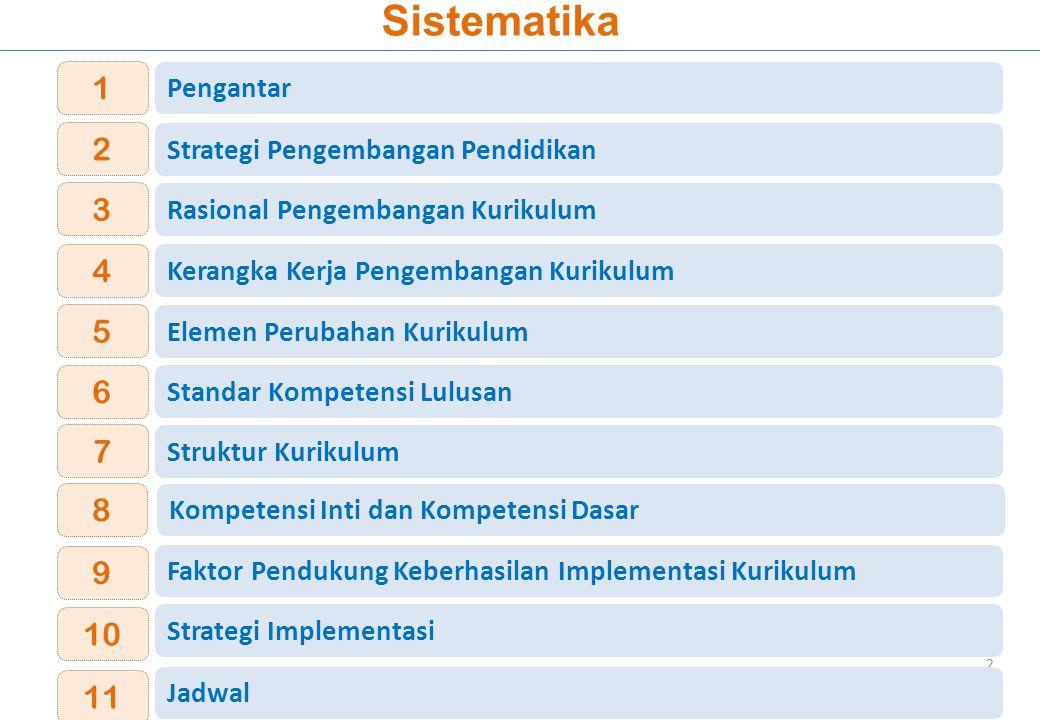 Sistematika 1 2 3 4 5 6 7 8 9 10 11 Pengantar