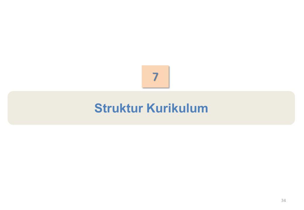 7 Struktur Kurikulum