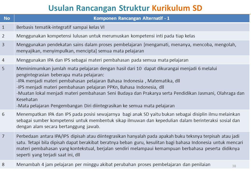 Usulan Rancangan Struktur Kurikulum SD