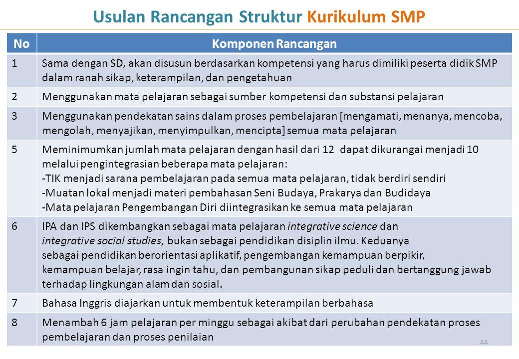 Usulan Rancangan Struktur Kurikulum SMP