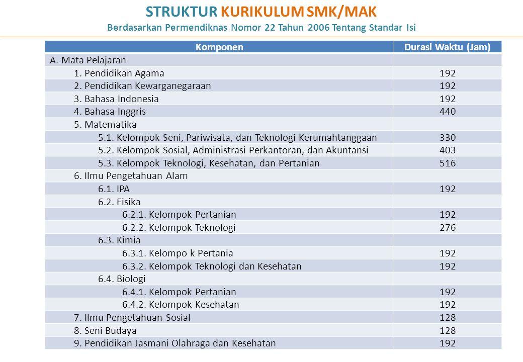 STRUKTUR KURIKULUM SMK/MAK Berdasarkan Permendiknas Nomor 22 Tahun 2006 Tentang Standar Isi
