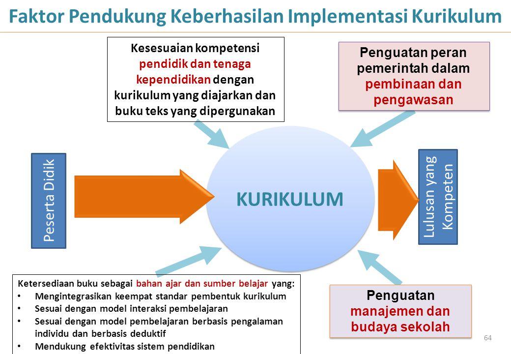 Faktor Pendukung Keberhasilan Implementasi Kurikulum KURIKULUM