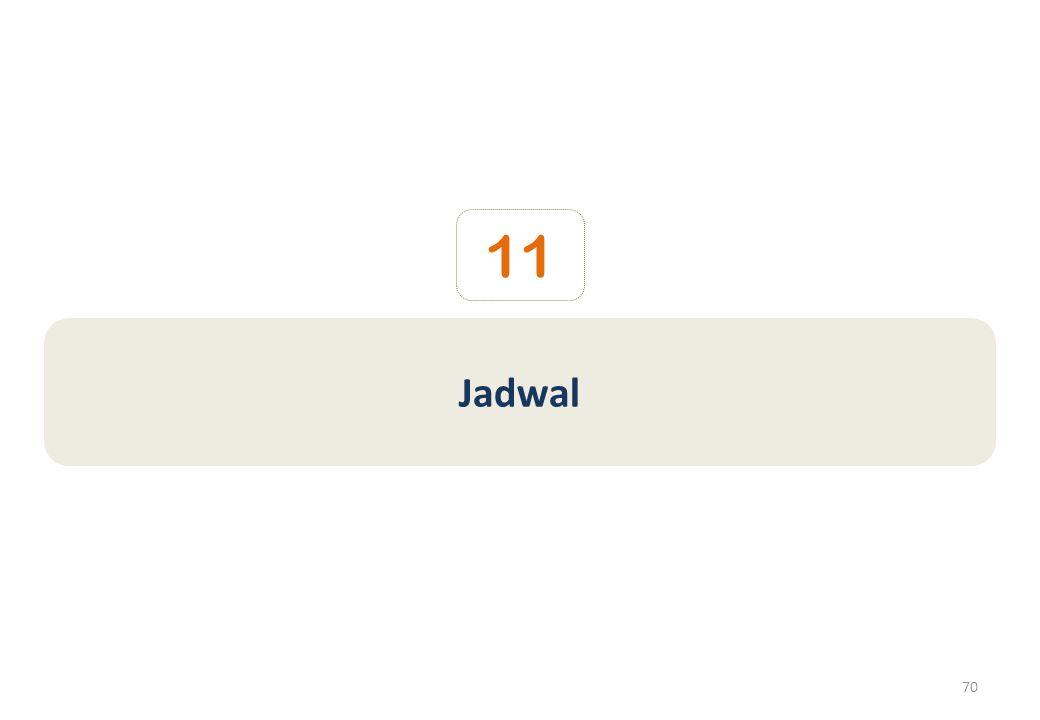11 Jadwal