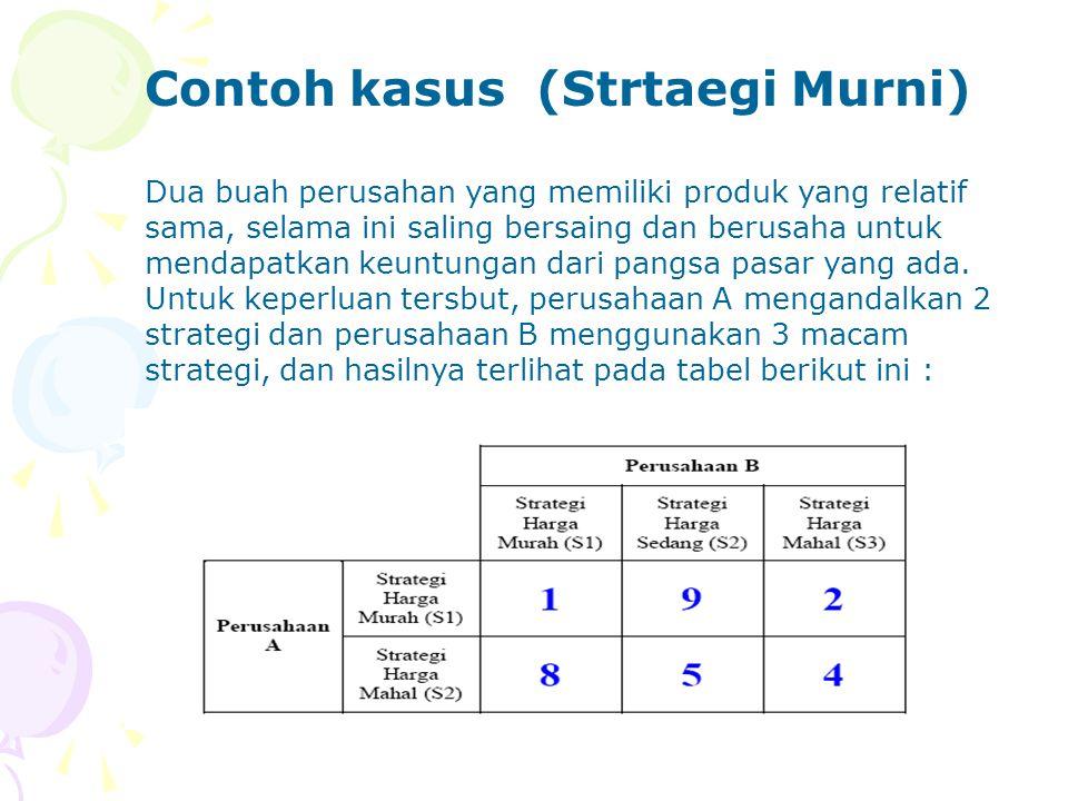 Contoh kasus (Strtaegi Murni)
