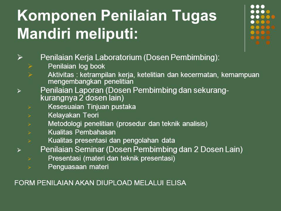 Komponen Penilaian Tugas Mandiri meliputi:
