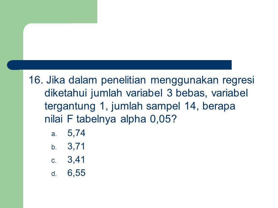 16. Jika dalam penelitian menggunakan regresi diketahui jumlah variabel 3 bebas, variabel tergantung 1, jumlah sampel 14, berapa nilai F tabelnya alpha 0,05