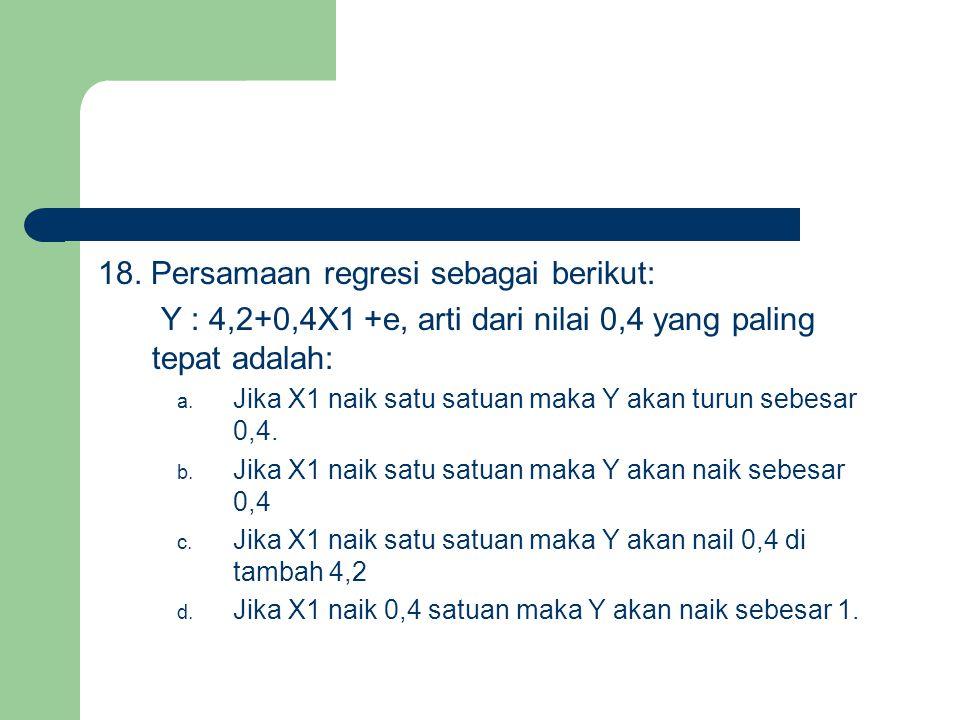 18. Persamaan regresi sebagai berikut: