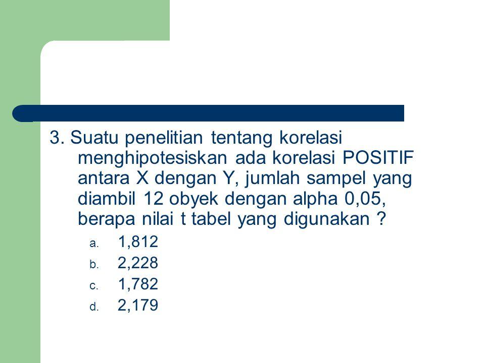 3. Suatu penelitian tentang korelasi menghipotesiskan ada korelasi POSITIF antara X dengan Y, jumlah sampel yang diambil 12 obyek dengan alpha 0,05, berapa nilai t tabel yang digunakan