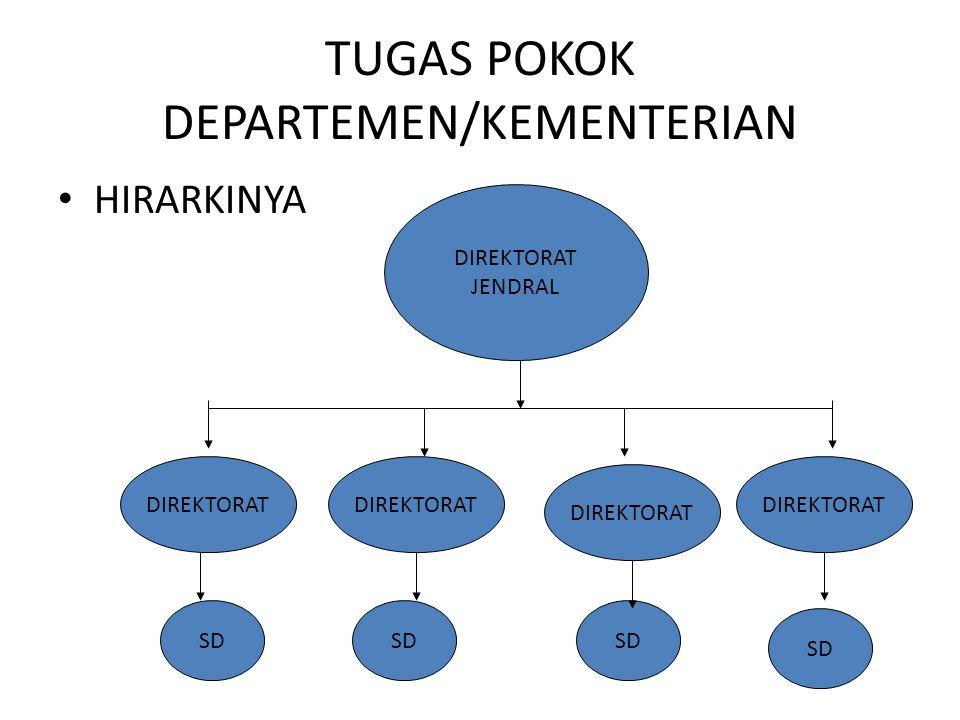 TUGAS POKOK DEPARTEMEN/KEMENTERIAN