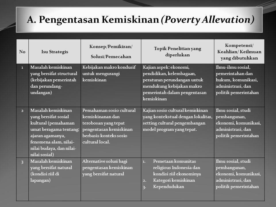 A. Pengentasan Kemiskinan (Poverty Allevation)