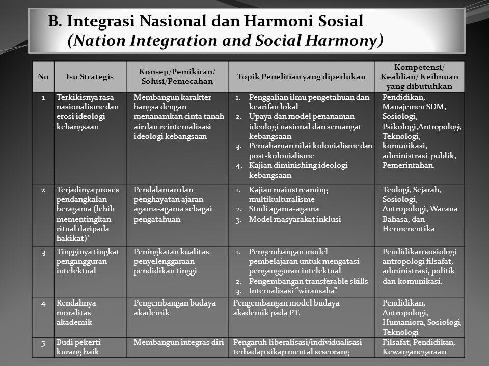 B. Integrasi Nasional dan Harmoni Sosial (Nation Integration and Social Harmony)