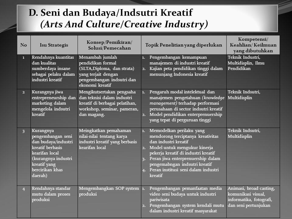 D. Seni dan Budaya/Indsutri Kreatif (Arts And Culture/Creative Industry)
