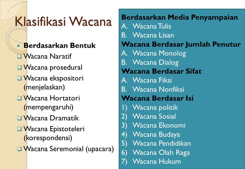 Klasifikasi Wacana Berdasarkan Media Penyampaian Wacana Tulis
