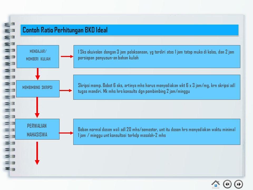 Contoh Ratio Perhitungan BKD Ideal