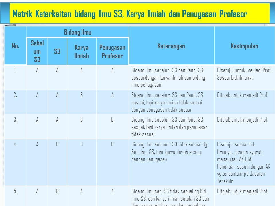 Matrik Keterkaitan bidang Ilmu S3, Karya Ilmiah dan Penugasan Profesor