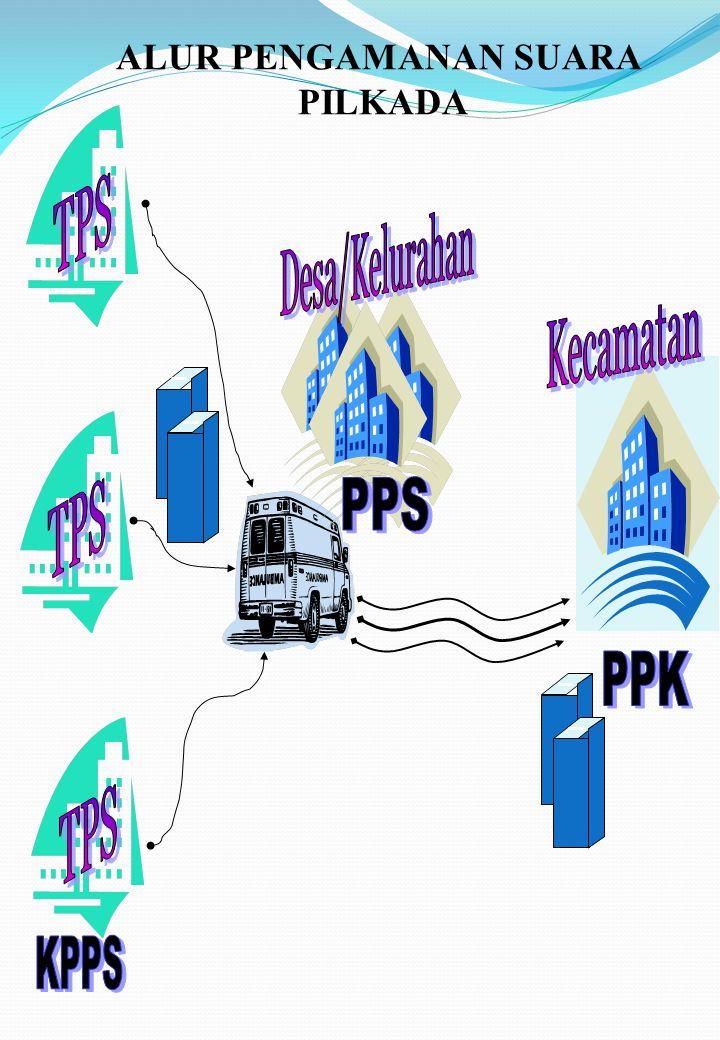 TPS Desa/Kelurahan Kecamatan TPS PPS PPK TPS KPPS