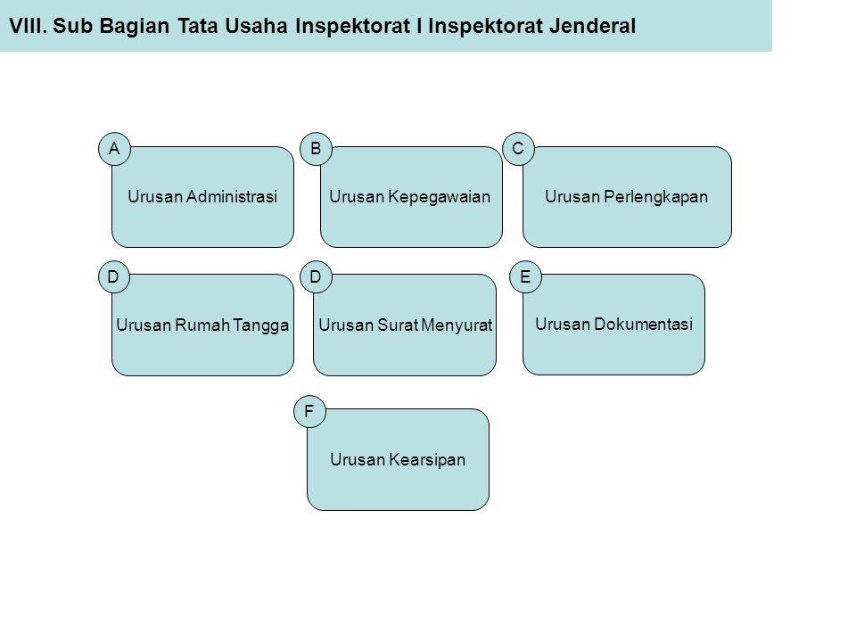VIII. Sub Bagian Tata Usaha Inspektorat I Inspektorat Jenderal