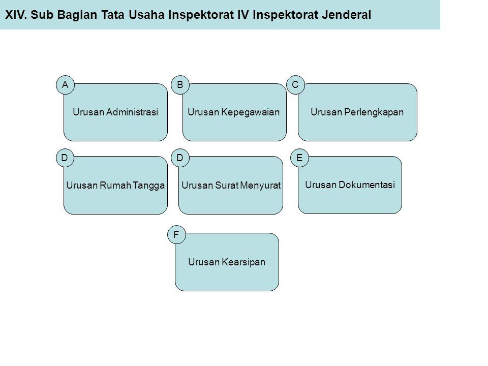 XIV. Sub Bagian Tata Usaha Inspektorat IV Inspektorat Jenderal