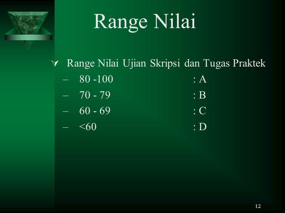 Range Nilai Range Nilai Ujian Skripsi dan Tugas Praktek 80 -100 : A