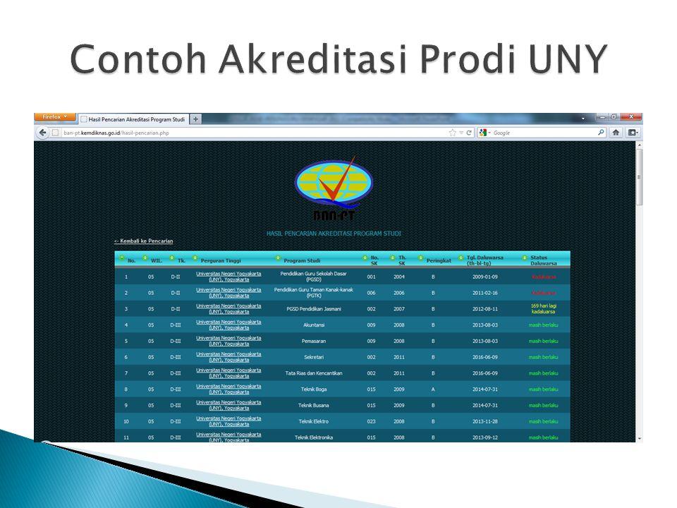 Contoh Akreditasi Prodi UNY
