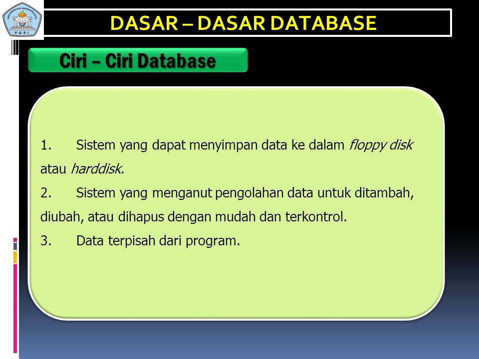 DASAR – DASAR DATABASE Ciri – Ciri Database