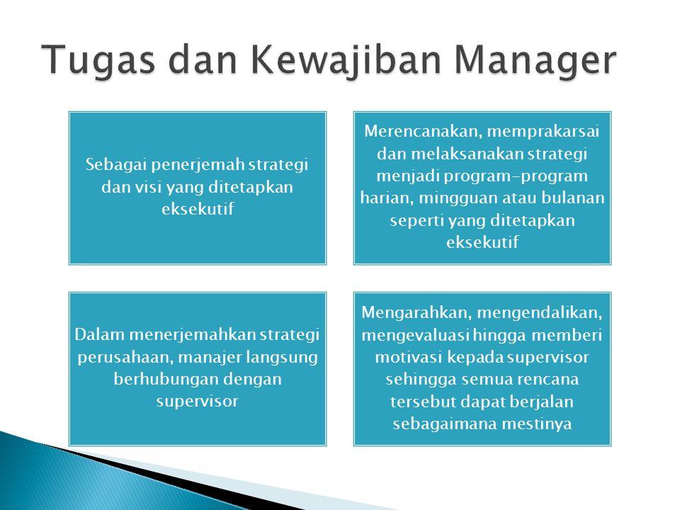 Tugas dan Kewajiban Manager