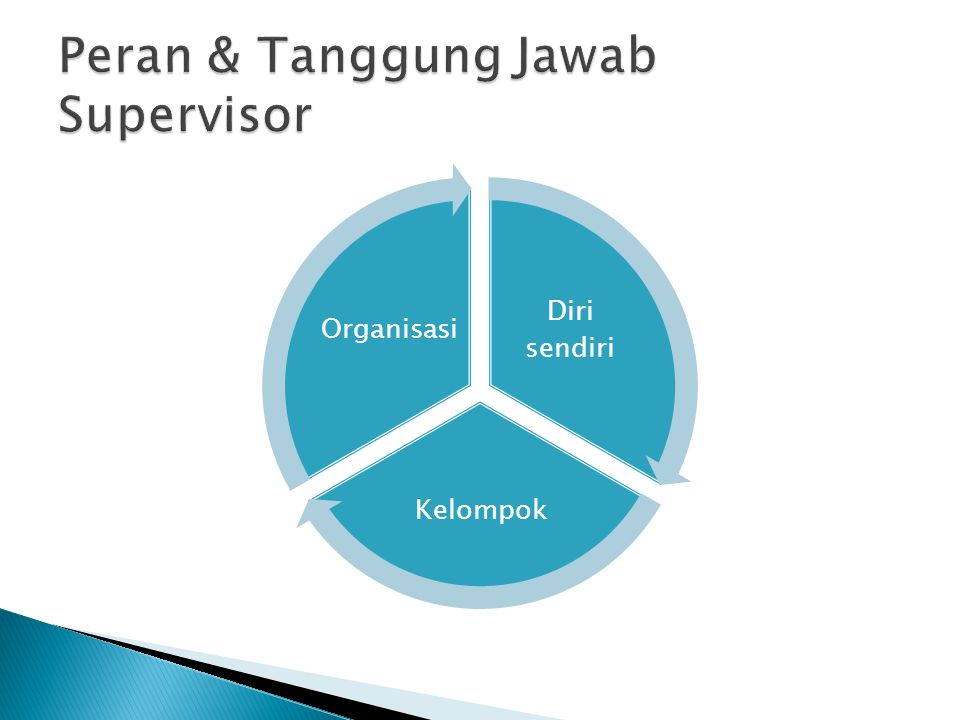 Peran & Tanggung Jawab Supervisor