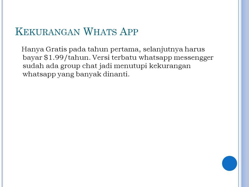 Kekurangan Whats App