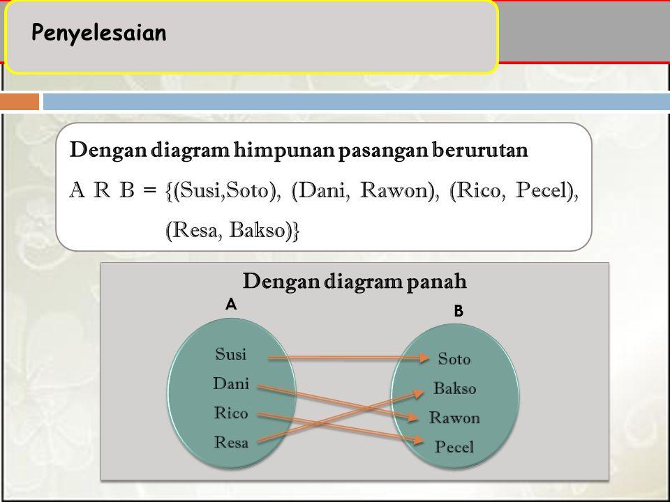 Dengan diagram himpunan pasangan berurutan