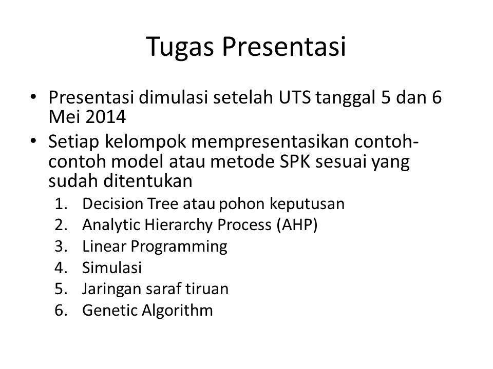 Tugas Presentasi Presentasi dimulasi setelah UTS tanggal 5 dan 6 Mei 2014.