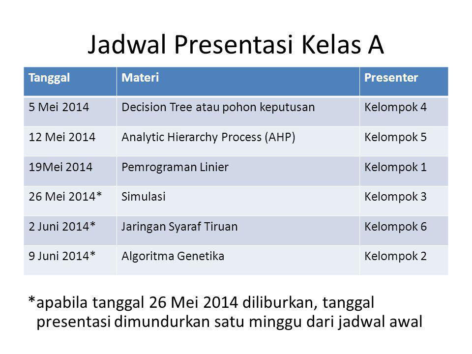 Jadwal Presentasi Kelas A