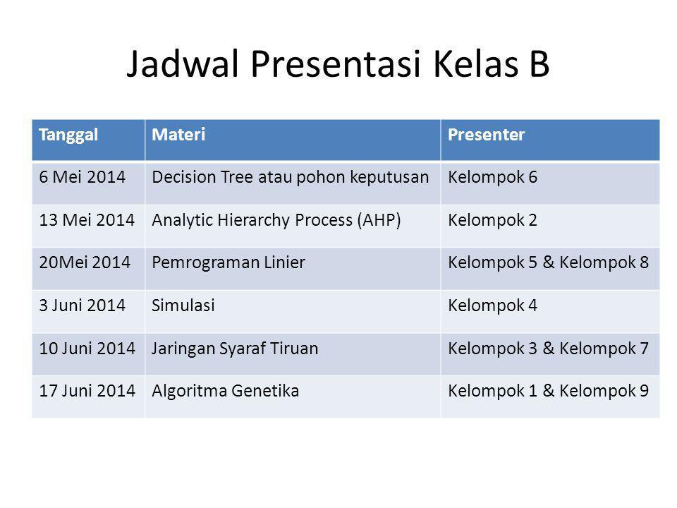 Jadwal Presentasi Kelas B