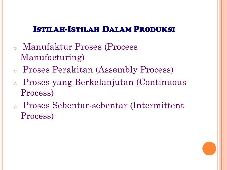 Istilah-Istilah Dalam Produksi