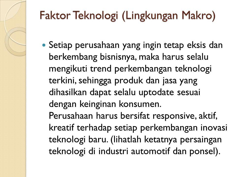Faktor Teknologi (Lingkungan Makro)