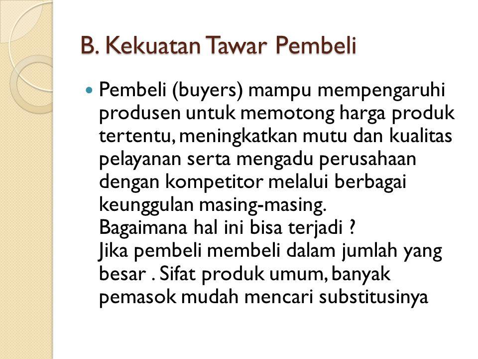 B. Kekuatan Tawar Pembeli