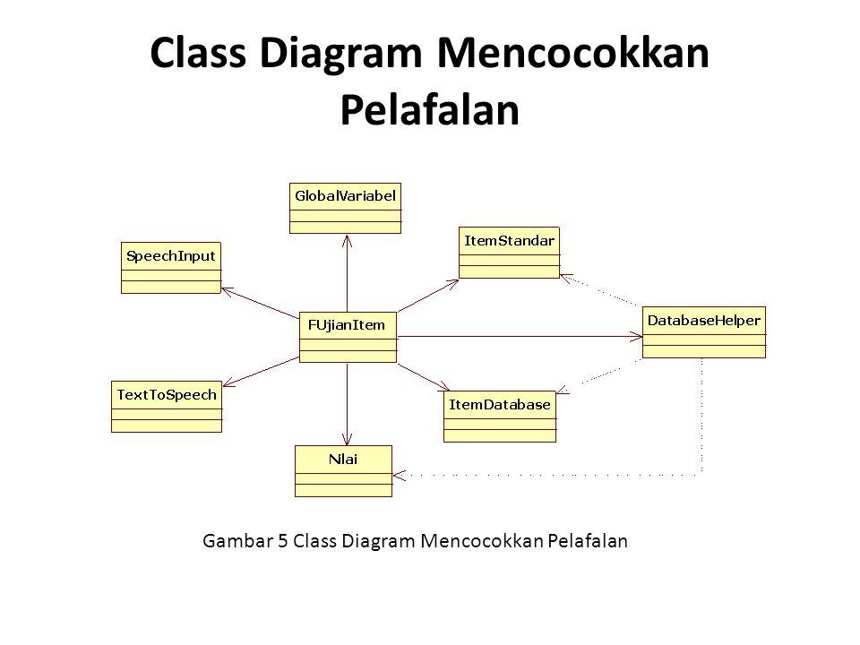 Class Diagram Mencocokkan Pelafalan