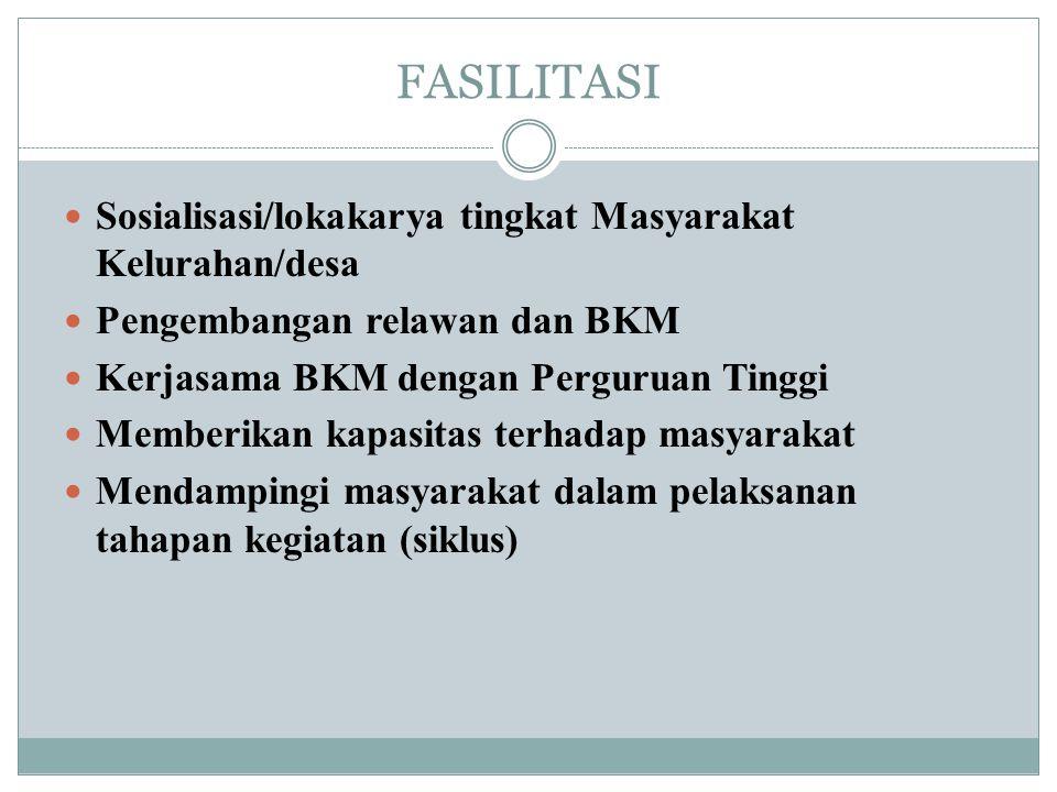 FASILITASI Sosialisasi/lokakarya tingkat Masyarakat Kelurahan/desa