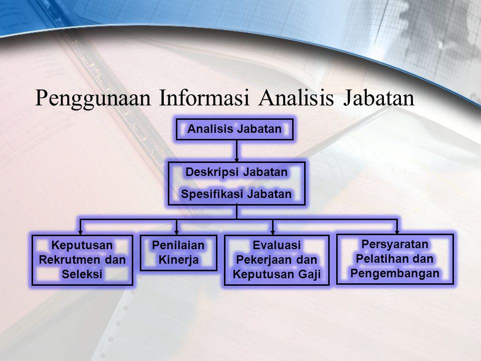 Penggunaan Informasi Analisis Jabatan