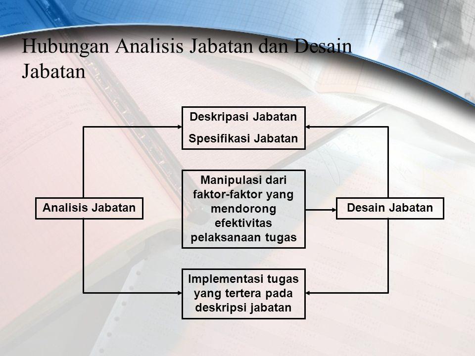 Hubungan Analisis Jabatan dan Desain Jabatan