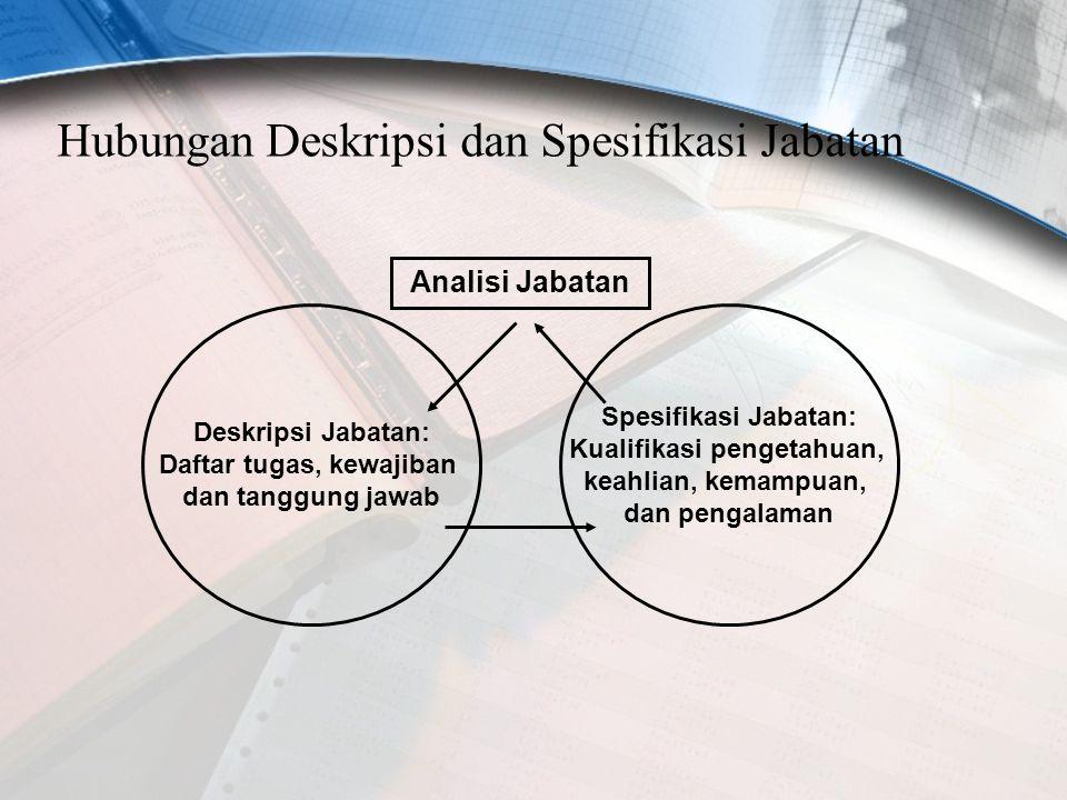 Daftar tugas, kewajiban Kualifikasi pengetahuan,
