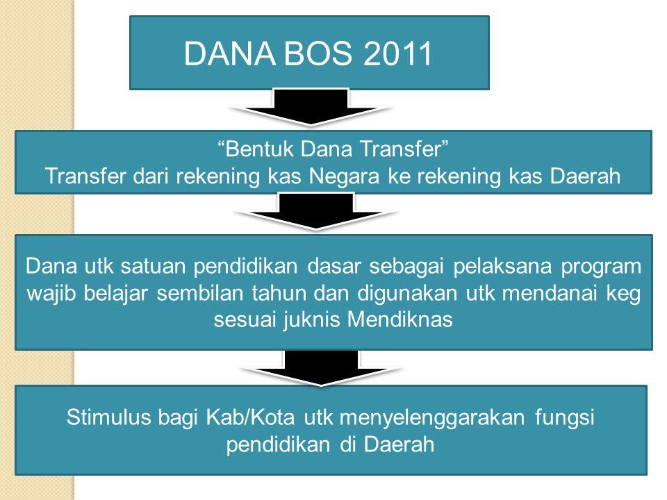 DANA BOS 2011 Bentuk Dana Transfer