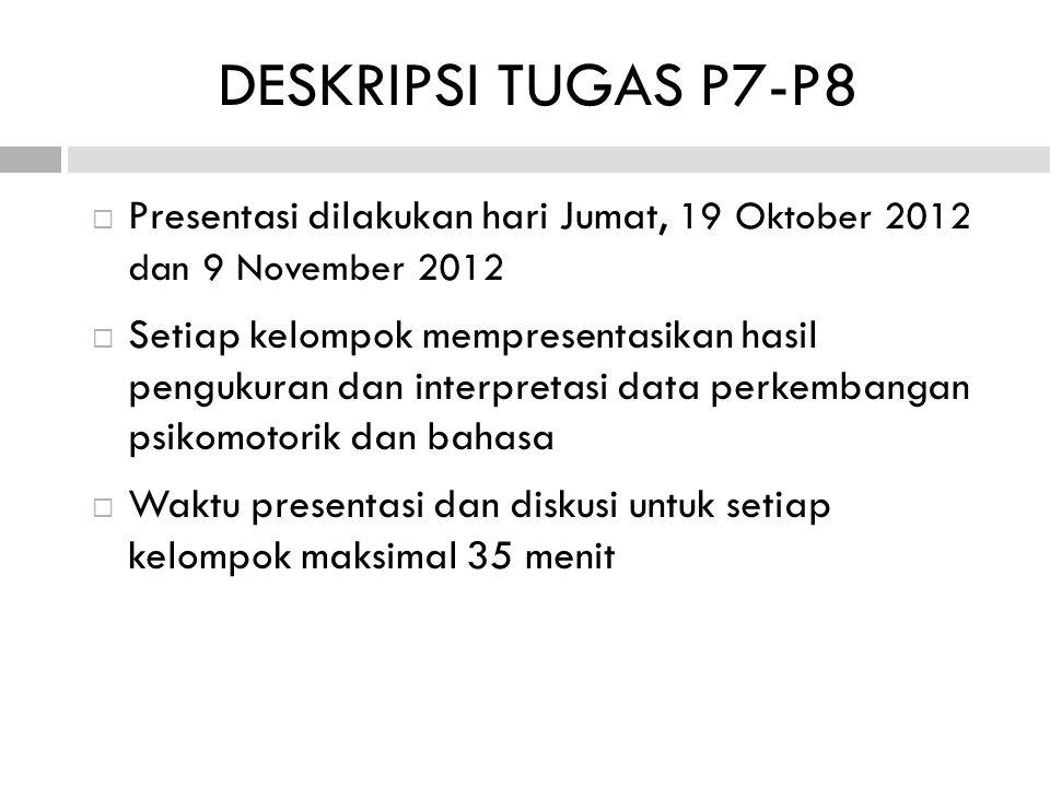 DESKRIPSI TUGAS P7-P8 Presentasi dilakukan hari Jumat, 19 Oktober 2012 dan 9 November 2012.