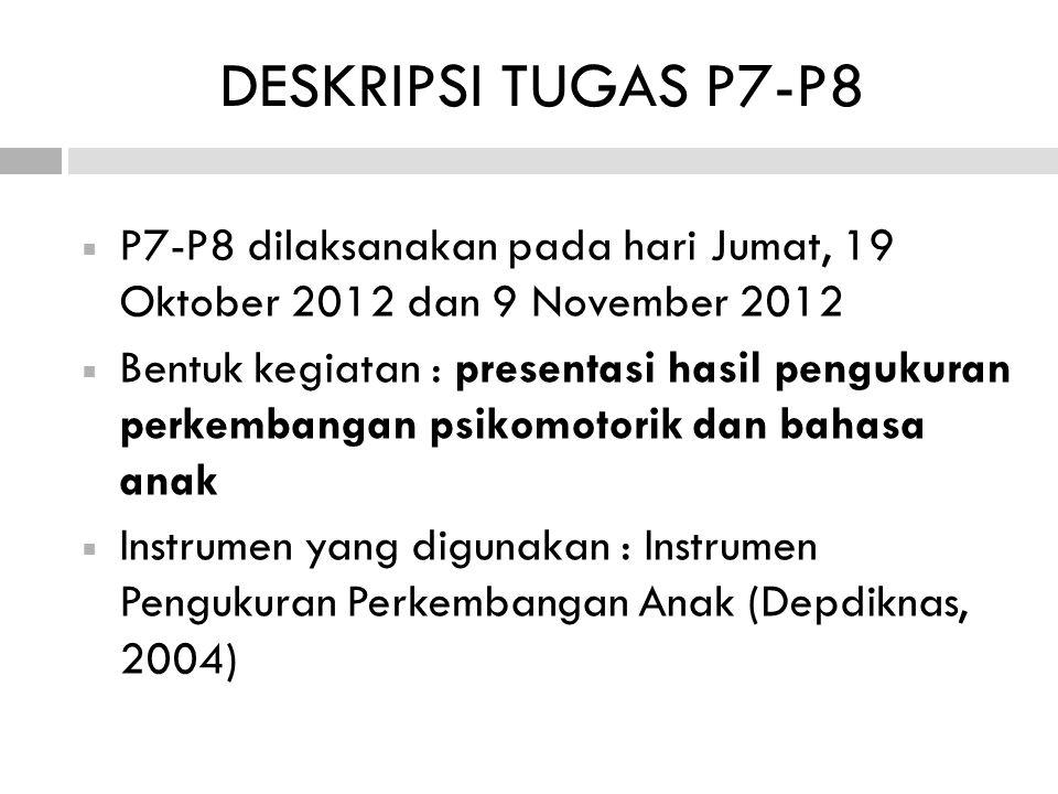 DESKRIPSI TUGAS P7-P8 P7-P8 dilaksanakan pada hari Jumat, 19 Oktober 2012 dan 9 November 2012.