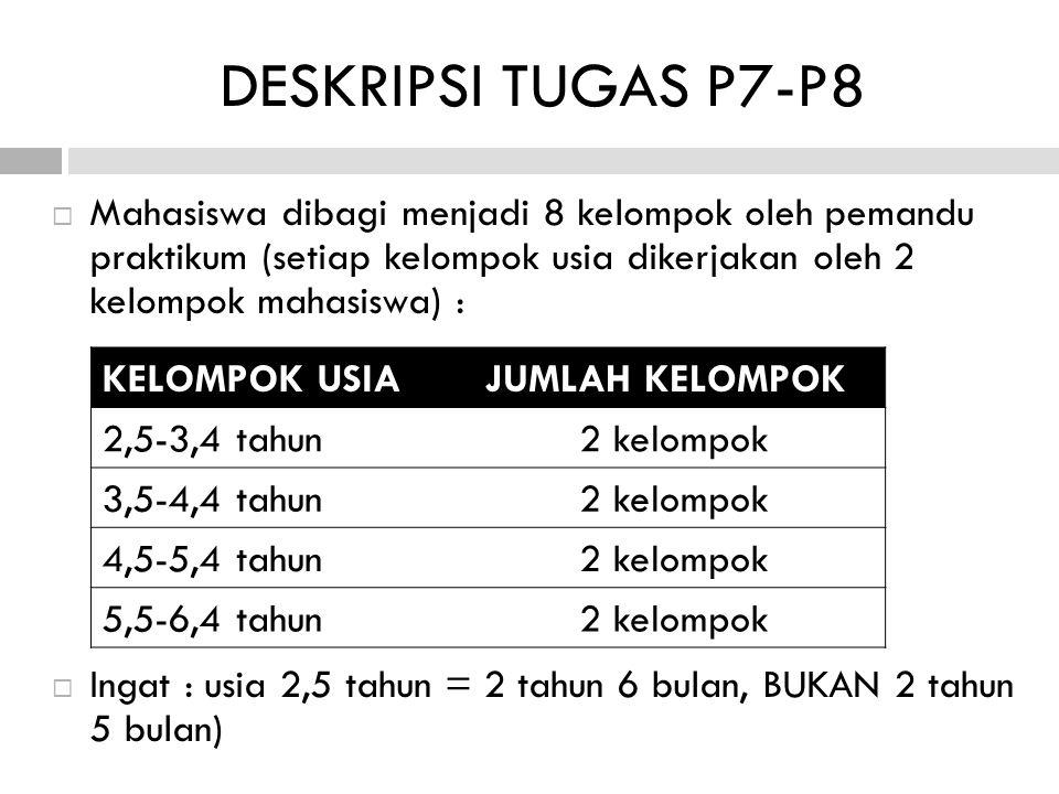 DESKRIPSI TUGAS P7-P8 Mahasiswa dibagi menjadi 8 kelompok oleh pemandu praktikum (setiap kelompok usia dikerjakan oleh 2 kelompok mahasiswa) :