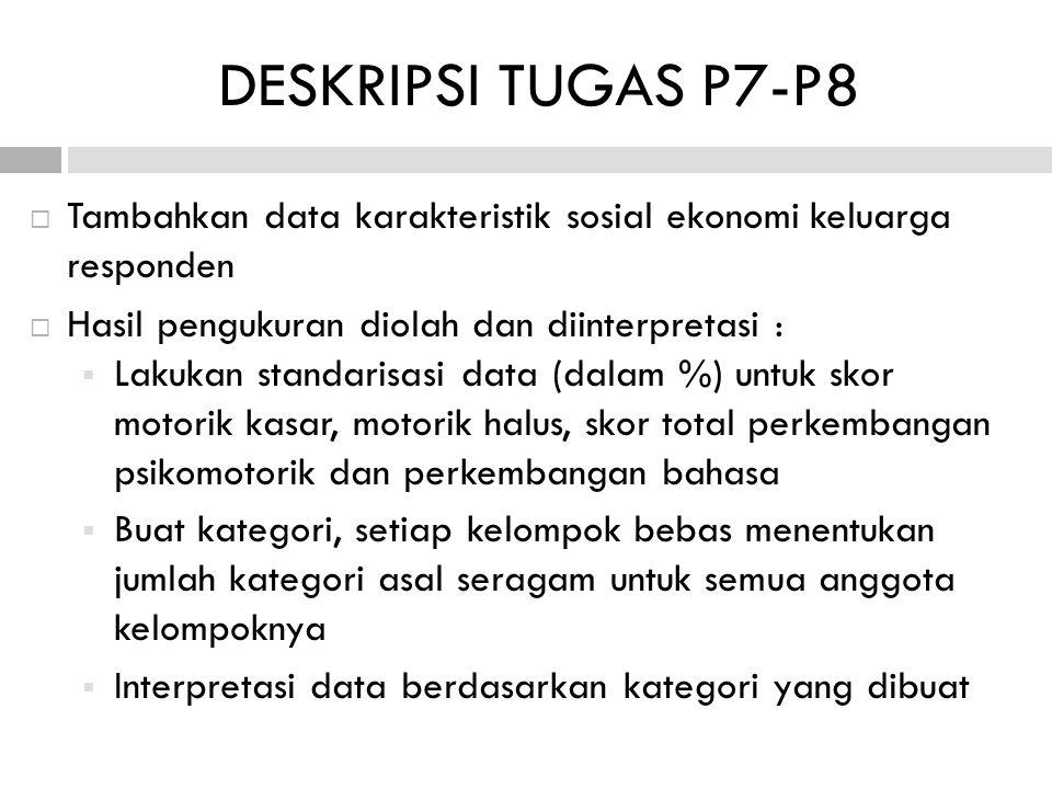 DESKRIPSI TUGAS P7-P8 Tambahkan data karakteristik sosial ekonomi keluarga responden. Hasil pengukuran diolah dan diinterpretasi :