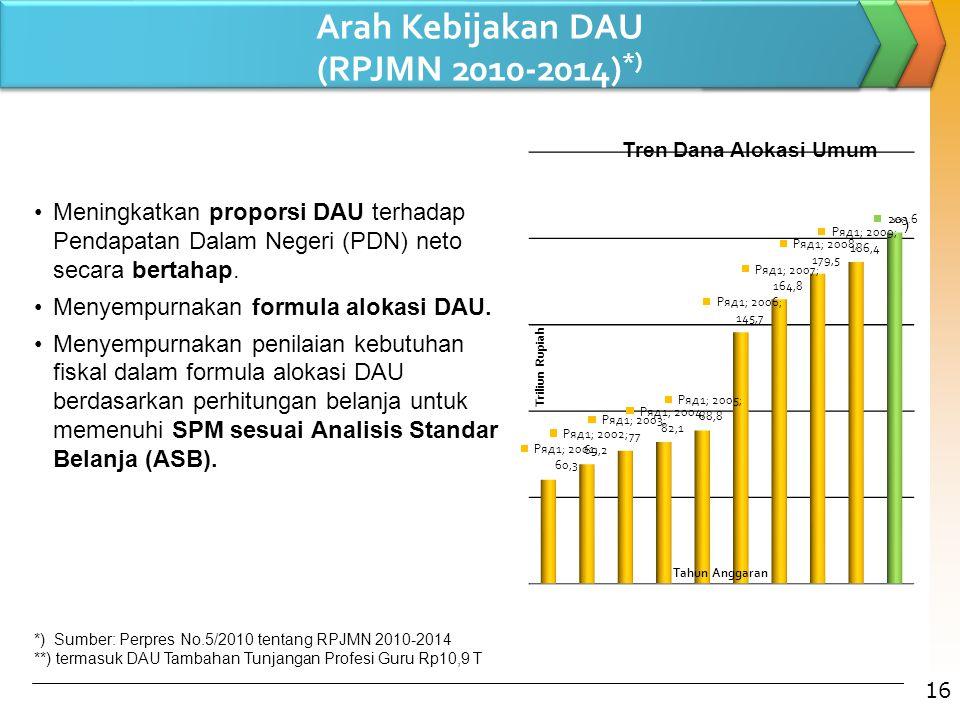 Arah Kebijakan DAU (RPJMN 2010-2014)*)